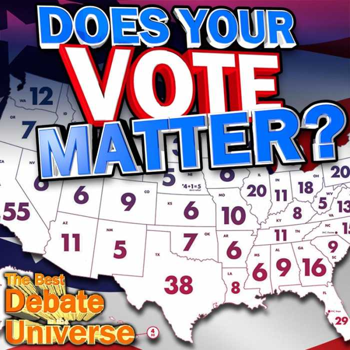 Madcast Media Network - The Best Debate in the Universe - Should we get rid of the electoral college?